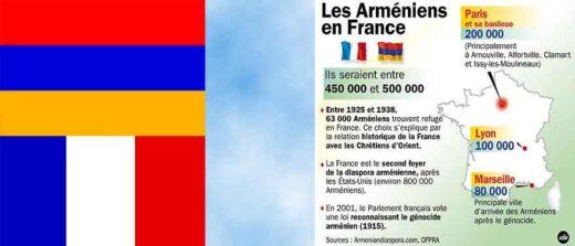 Les Arméniens en France