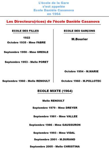 La Liste des directeurs et directrices de l'école Danielle Casanova à Arnouville (95)