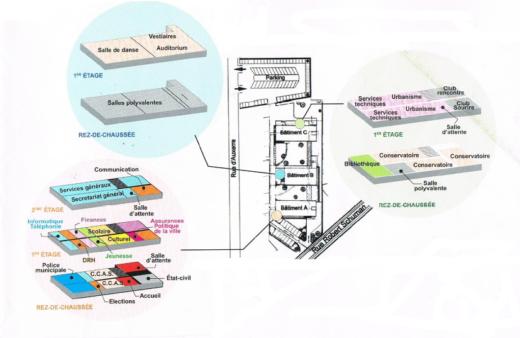 Plan de la nouvelle mairie d'Arnouville