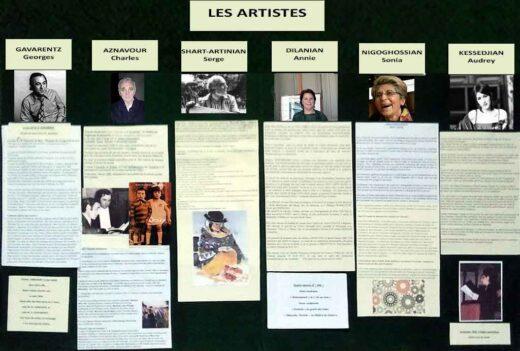 Panneau des Artistes Arméniens liés à Arnouville